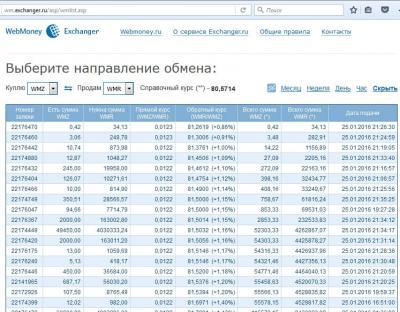 Автоматический обмен WebMoney - Mozilla Firefox.jpg
