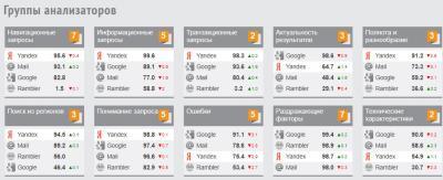 ashmanov-Yandex.jpg