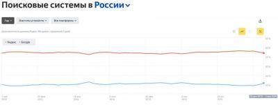 Radar-Yandex.jpg