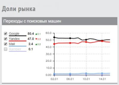dola-rynka.jpg
