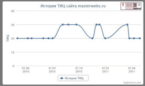 tic-masterwebs-5.jpg