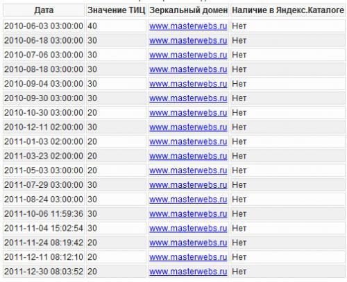 tic-masterwebs-1.jpg