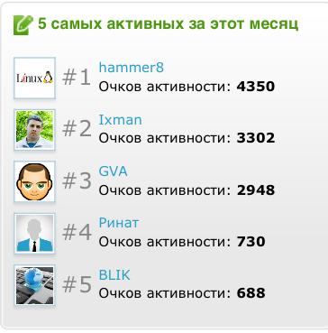 top-5-yanvar-2014.png