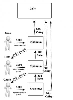 Партнерка Схема JPG.jpg