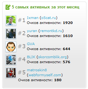 top-5-za-may-2014.png