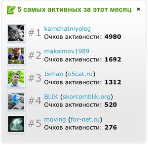 top-za-iyul-2014.png