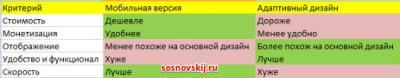adaptivnost-sravnitelnaya-tablica.jpg