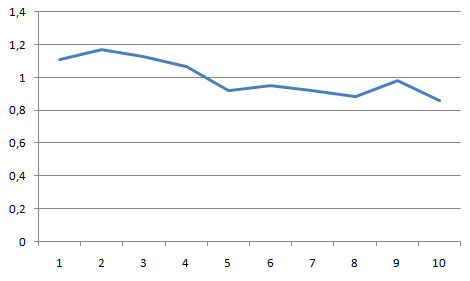 analiz-eshhe-3.jpg