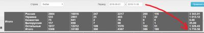статистика рулетки.png