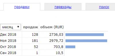 статистика магазин.png