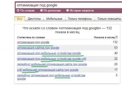 google-2-wordstat.jpg